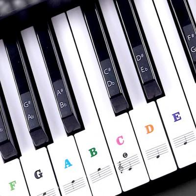 Barevné přelepky na klaviaturu – na bílé a černé klávesy